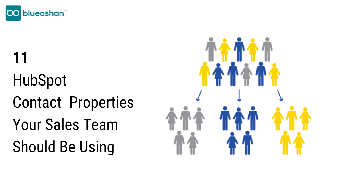 11 HubSpot Contact Properties Your Sales Team Should Be Using