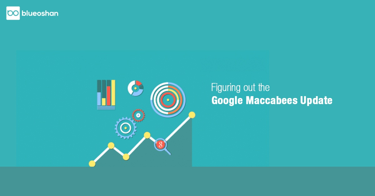 Figuring out the Google Maccabees Update