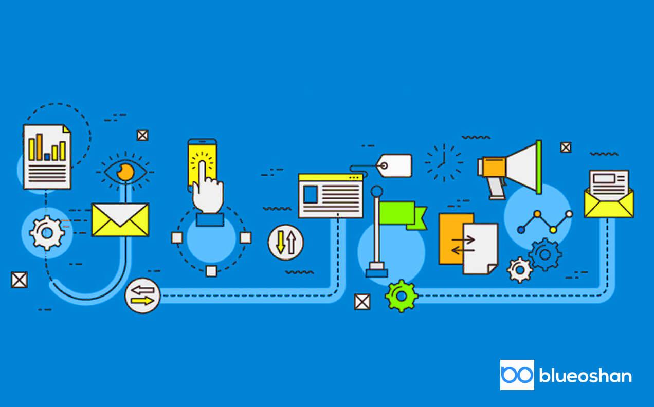 lead generation, lead generation company, digital marketing, digital marketing solutions, digital marketing strategies, inbound marketing, b2b marketing, content marketing
