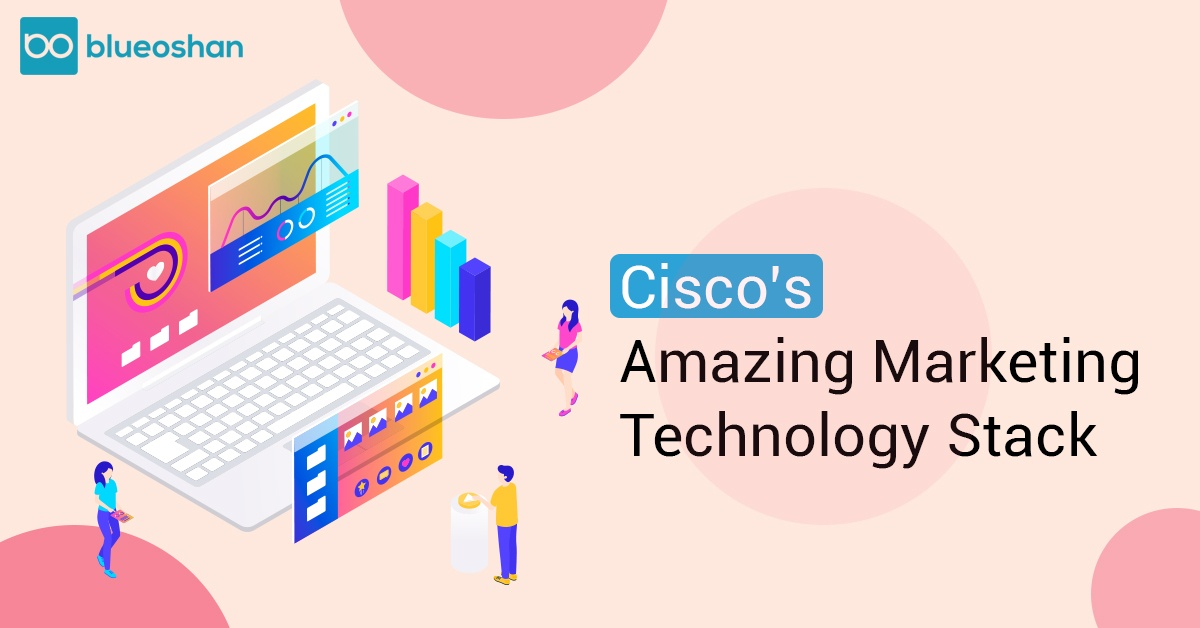 Cisco's Marketing Tech Stack