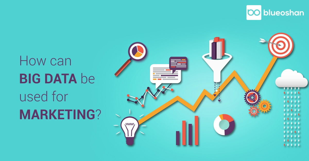 Big Data be Used for Marketing